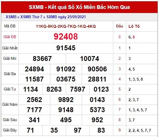 Dự Đoán XSMB 26/9/2021 – Soi Cầu Kết Quả XSMB Chủ Nhật Hôm Nay